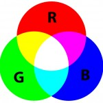 Red Green Blue (RGB) Primary Additive Colors