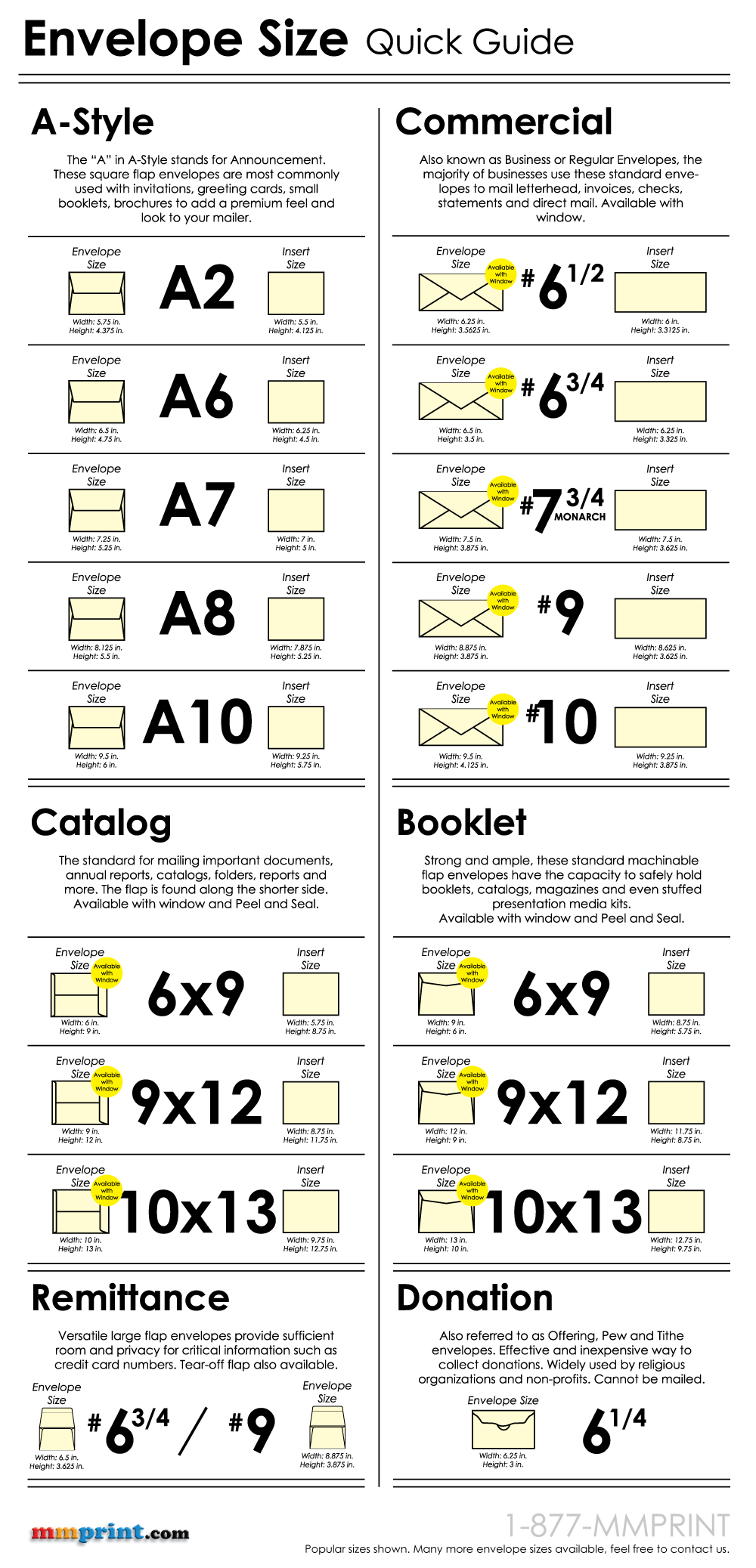 Envelope Size Chart Quick Guide Cheat Sheet